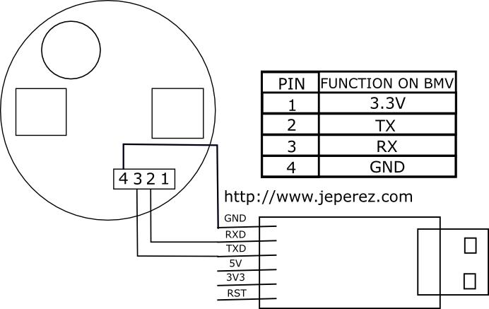 Esquema conexión Victron BMV